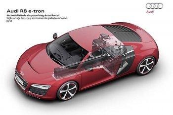 Электрический привод для Audi Q8