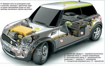 Электрокардиограмма за рулем