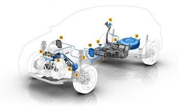 Компания Renault показала свои новые силовые агрегаты